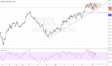 VEDL: VEDL Diamond Pattern !