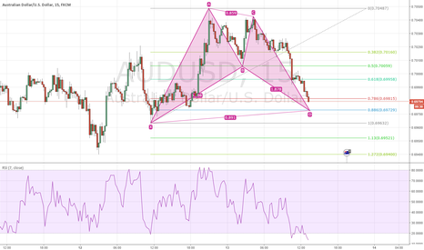 AUDUSD: AUDUSD LONG / BAT PATTERN