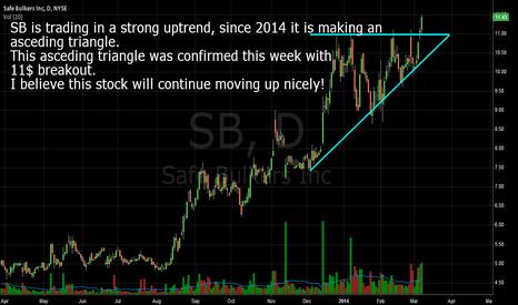 SB: SB - asceding triangle