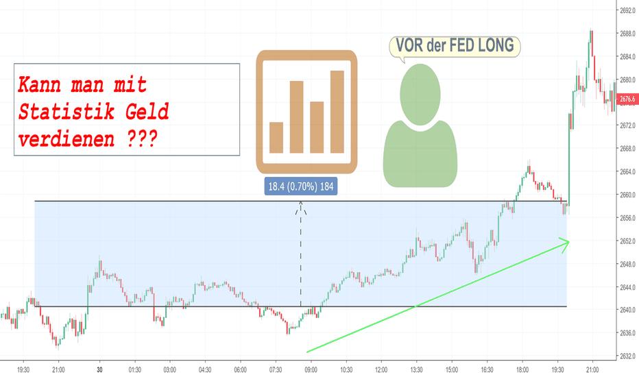 SPX500USD: Vor der FED Long - einfache Trading-Strategie - toller Trade