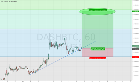 DASHBTC: DASH long