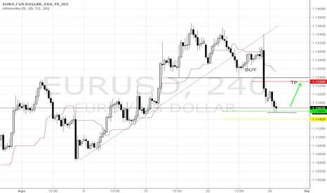 EURUSD: EUR/USD COMPRA