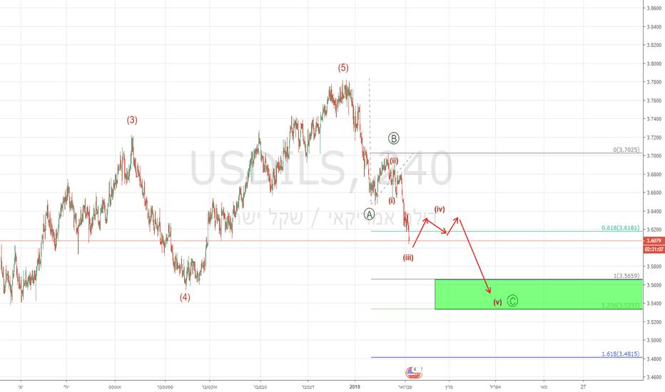 USDILS: דולר/שקל