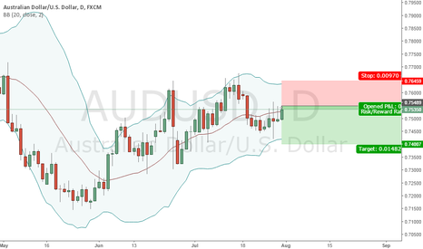 AUDUSD: SELL 0.7548 | STOP 0.7640 | TAKE 0.7400