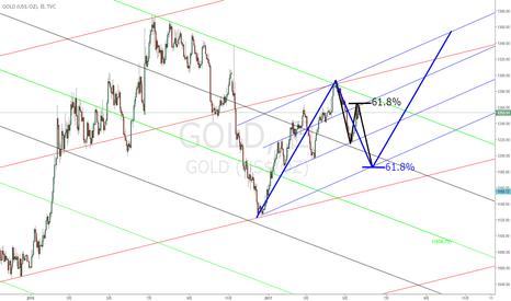GOLD: NYゴールド