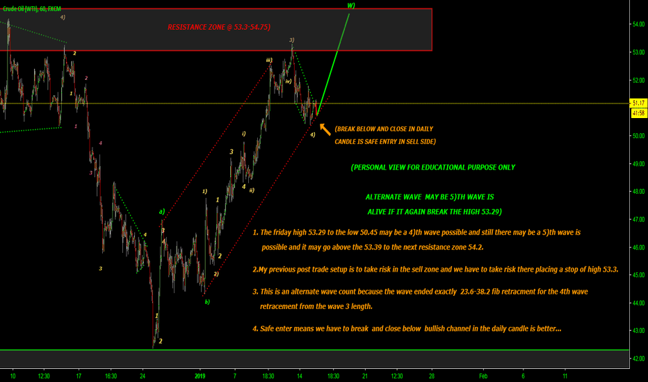 USOIL: ALTERNATE WAVE COUNT SHOWS MAY BE 5TH WAVE IS ALIVE TO 54.25