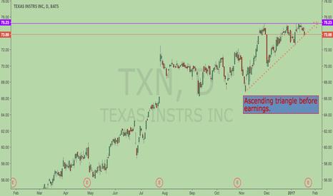 TXN: Ascending triangle before earnings ??