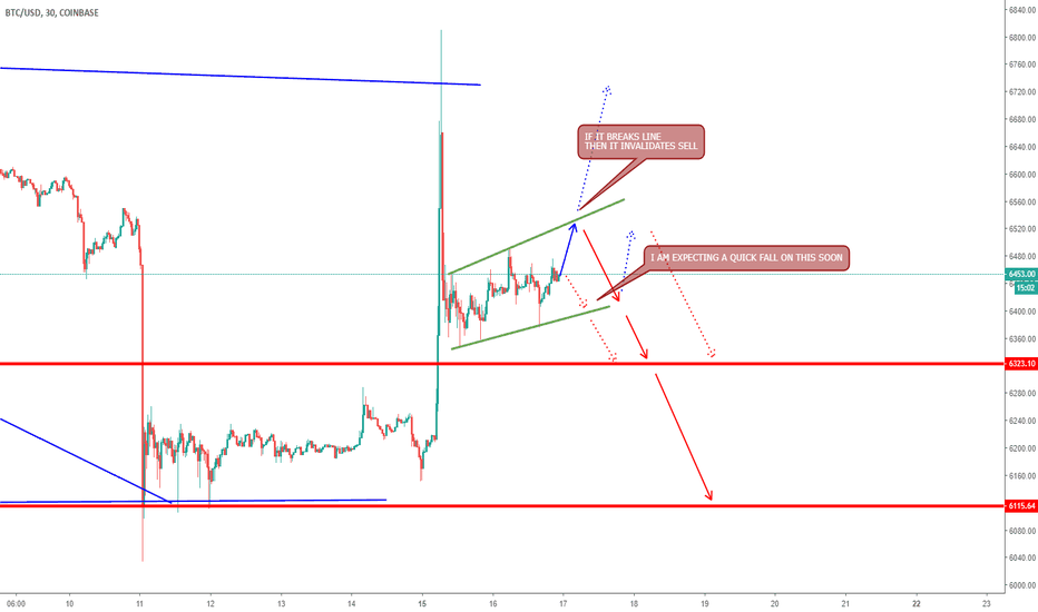 BTCUSD: ETHUSD - ANOTHER ENTRY FOR YOU