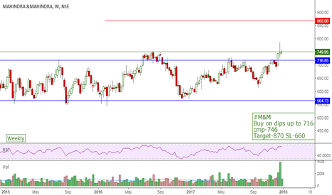 M_M: #M&M Buy on dips up to 716-700 cmp-746 Target-870 SL-660