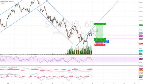 SRU2013: SBRF Long/ Uptrend