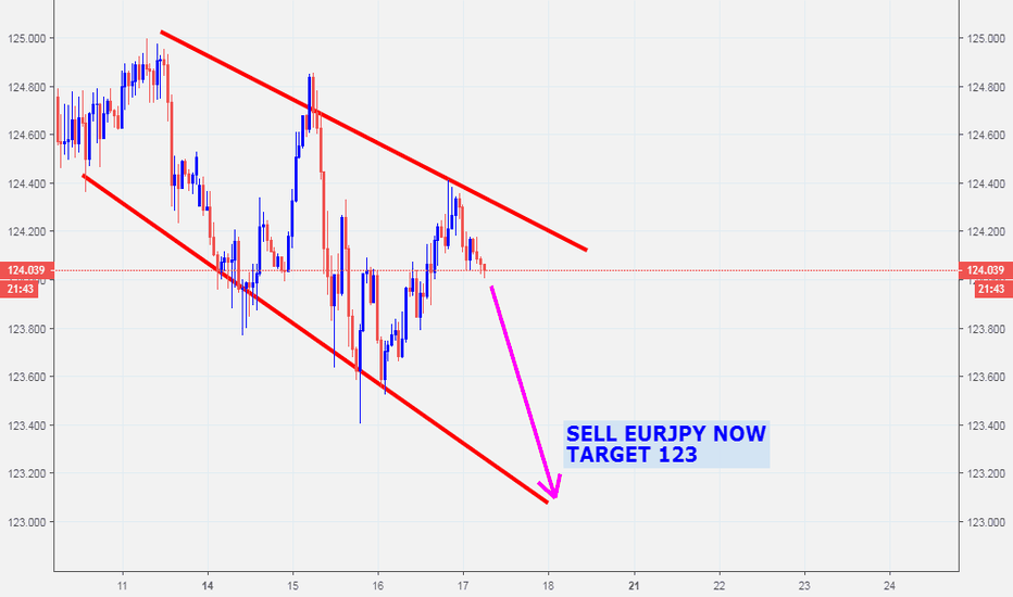 EURJPY: SELL EURJPY QUICK TARGET 123