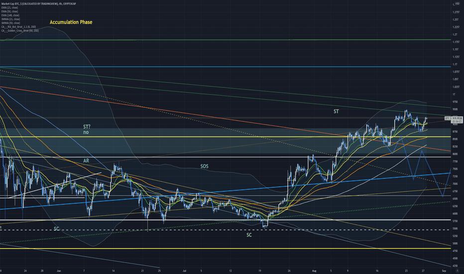 bitcoin market cap tradingvisualizza