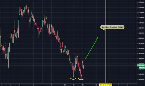 DASHBTC: DASH/BTC - prawdopodobne wzrosty