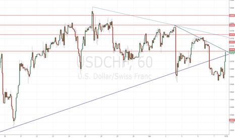 USDCHF: USD/CHF в области 0.9725