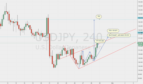 USDJPY: GIVE UJ  A LITTLE NUDGE