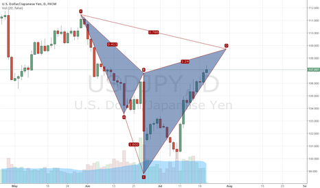 USDJPY: USDJPY Daily bearish Cypher