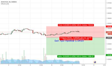 AUDSGD: AUDSGD. Цена продолжает находиться в медвежьей тренде