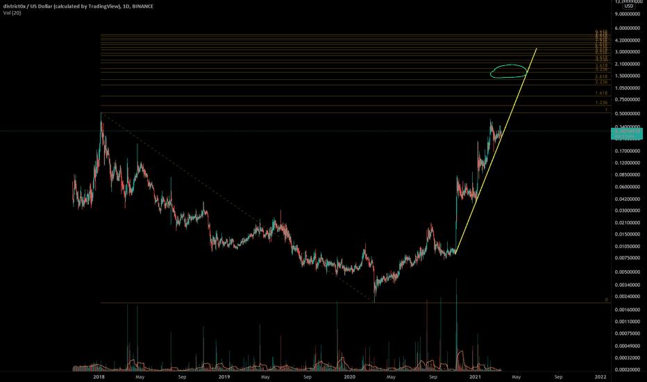 bitcoin jen sarkari btc