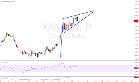 XAUUSD: Rising Wedge.