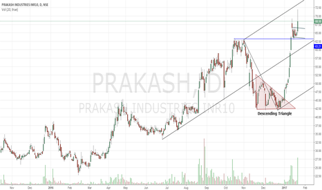 PRAKASH: Flag breakout Buy Prakash Industries