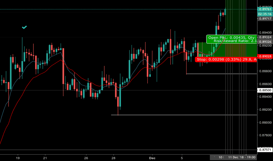 EURGBP: EUR/GBP - 10 December