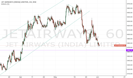JETAIRWAYS: Jetairways headed to support