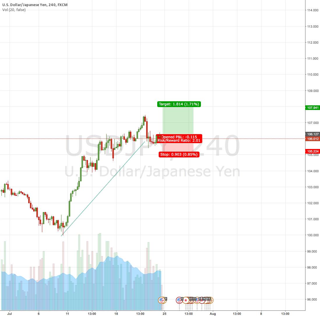 USD/JPY long