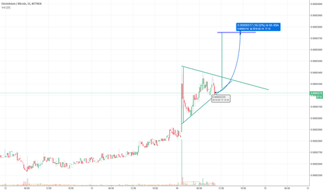 EMC2BTC: Continued growth!