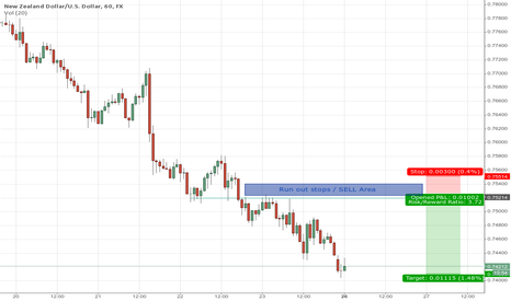 NZDUSD: Sell Kiwi short around 0.7520