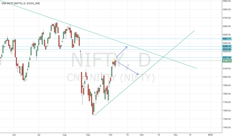 NIFTY: NIFTY MOVES COULD BE DETERMINED BY INFOSYS QUARTERLY RELEASE