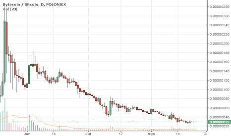 BCNBTC: compra moedas