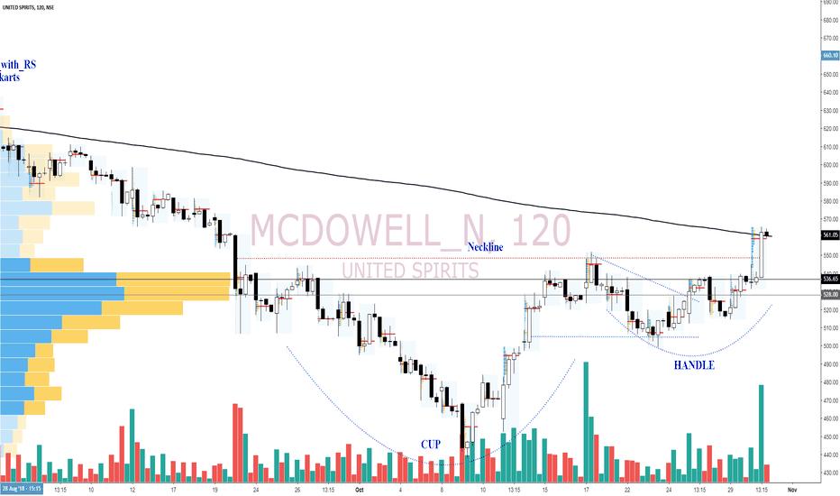 MCDOWELL_N: MCDOWELL_N