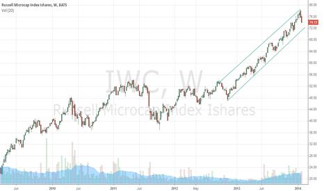 IWC: IWC - SR 2014-01-29