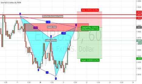 EURUSD: Potential Short on EUR