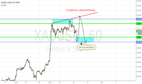 XAUUSD: gold, diamond forming