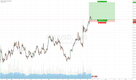 XAUUSD: Gold is the currency for the ages, having been around for centur