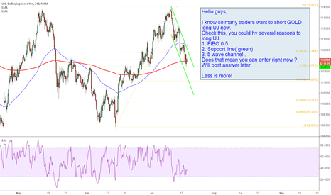 USDJPY: USDJPY:  is this a long opportunity right now?