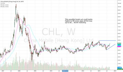 CHL: China Mobile