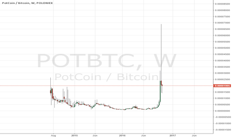 POTBTC: weed coins prices are skyrocketing!! next one is....