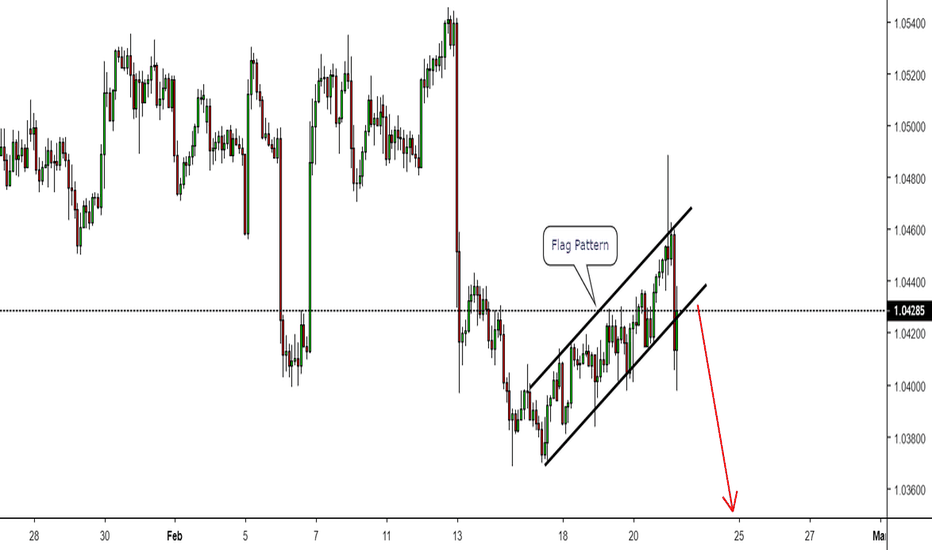 AUDNZD: AUDNZD broke the flag pattern and down move expected