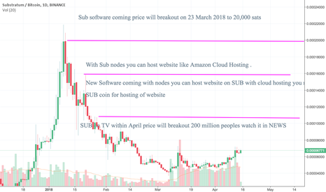 SUBBTC: SUB 3 major breakout news