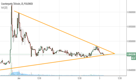 XCPBTC: Good to watch this coin