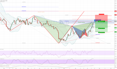 XAUUSD: XAUUSD Gartley and a Cypher