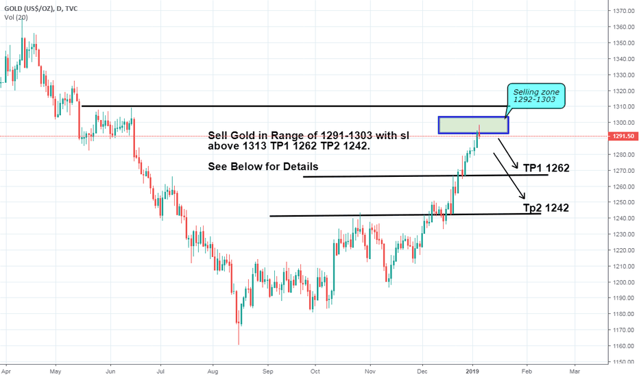 GOLD: Sell Gold as strong Resistance above 1309