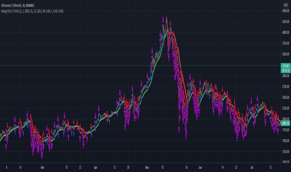 migliore strategia bitcoin scalping autopilota bitcoin trading