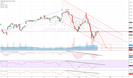 SPY: SPY - 1 Hour Chart - Elliott Wave Four Finished?