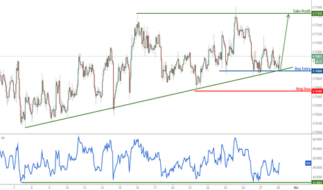 AUDUSD: AUDUSD remain bullish above support