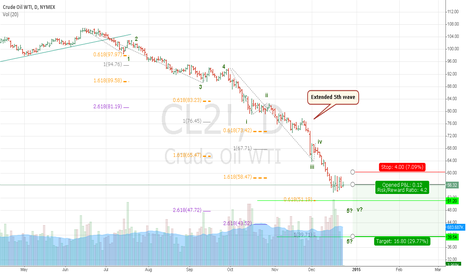 CL2!: Oil at $40 a barrel is real prospect. Target at least $51