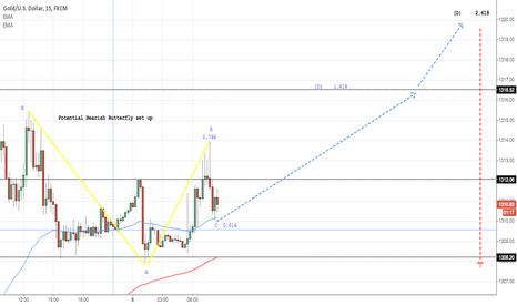 XAUUSD: Potential Bearish Butterfly on GOLD/USD