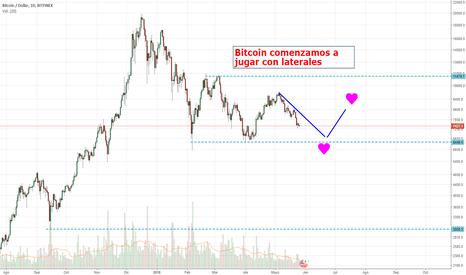 BTCUSD: Bitcoin sin ánimos de recuperación.